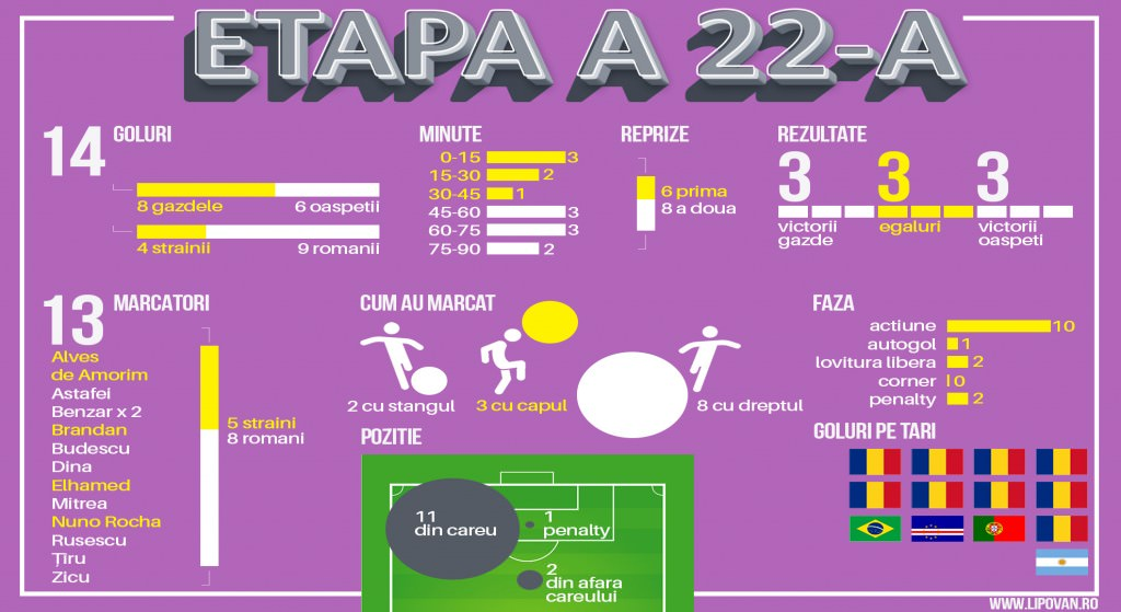 etapa22