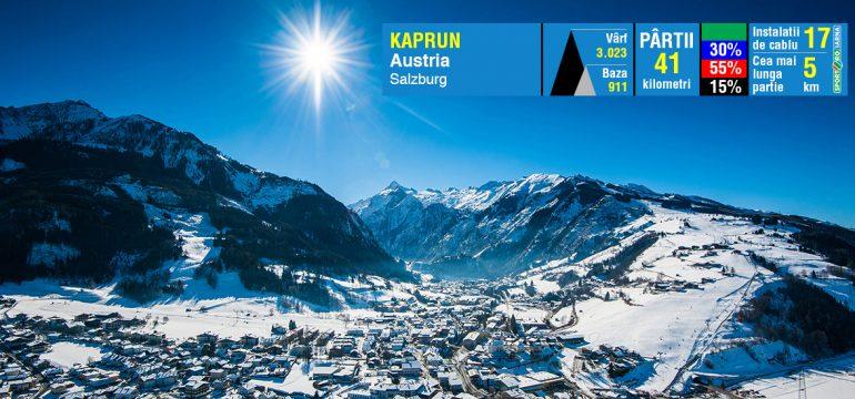 kaprun-blog